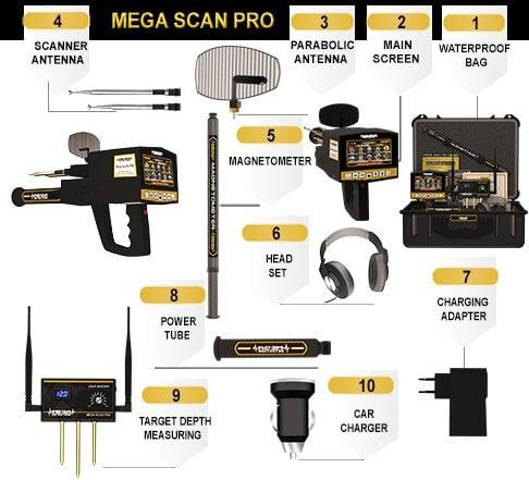 Mega Scan Pro Aksesuarları