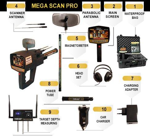 Mega Scan Pro Accessories